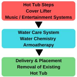 Hot Tub Cost (2)